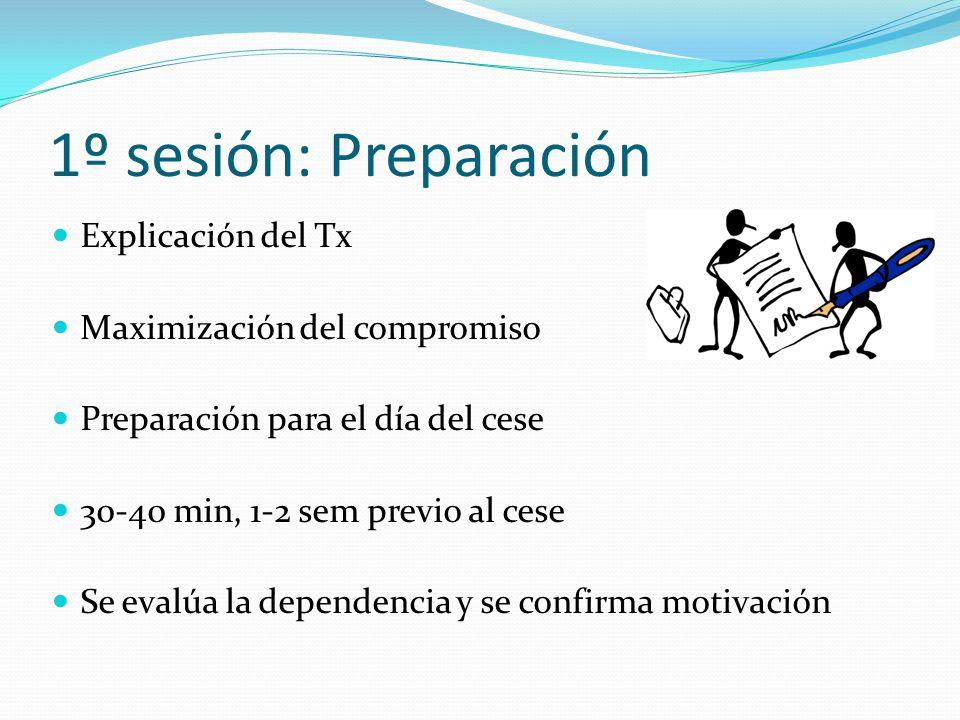 1º sesión: Preparación Explicación del Tx Maximización del compromiso