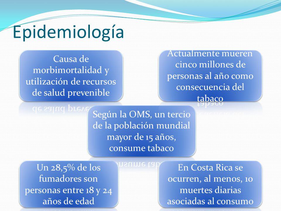 Epidemiología Causa de morbimortalidad y utilización de recursos de salud prevenible.