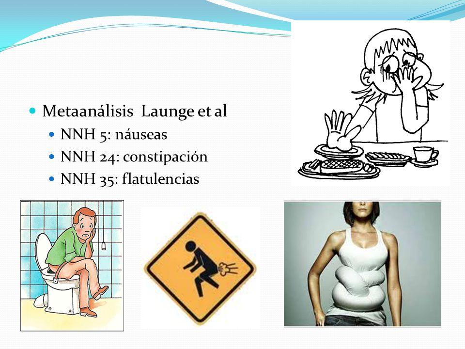Metaanálisis Launge et al