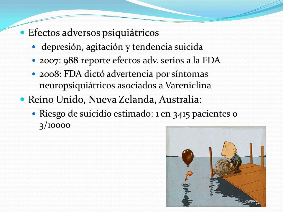 Efectos adversos psiquiátricos