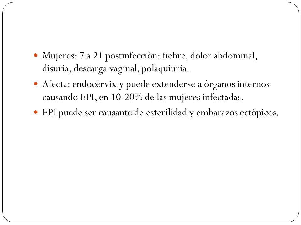 Mujeres: 7 a 21 postinfección: fiebre, dolor abdominal, disuria, descarga vaginal, polaquiuria.
