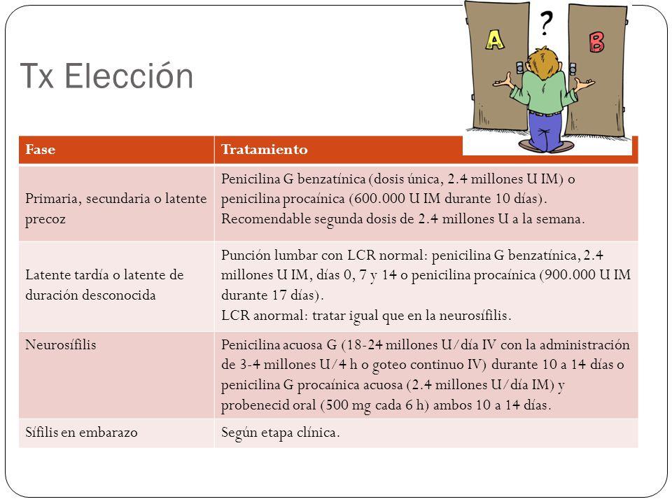 Tx Elección Fase Tratamiento Primaria, secundaria o latente precoz