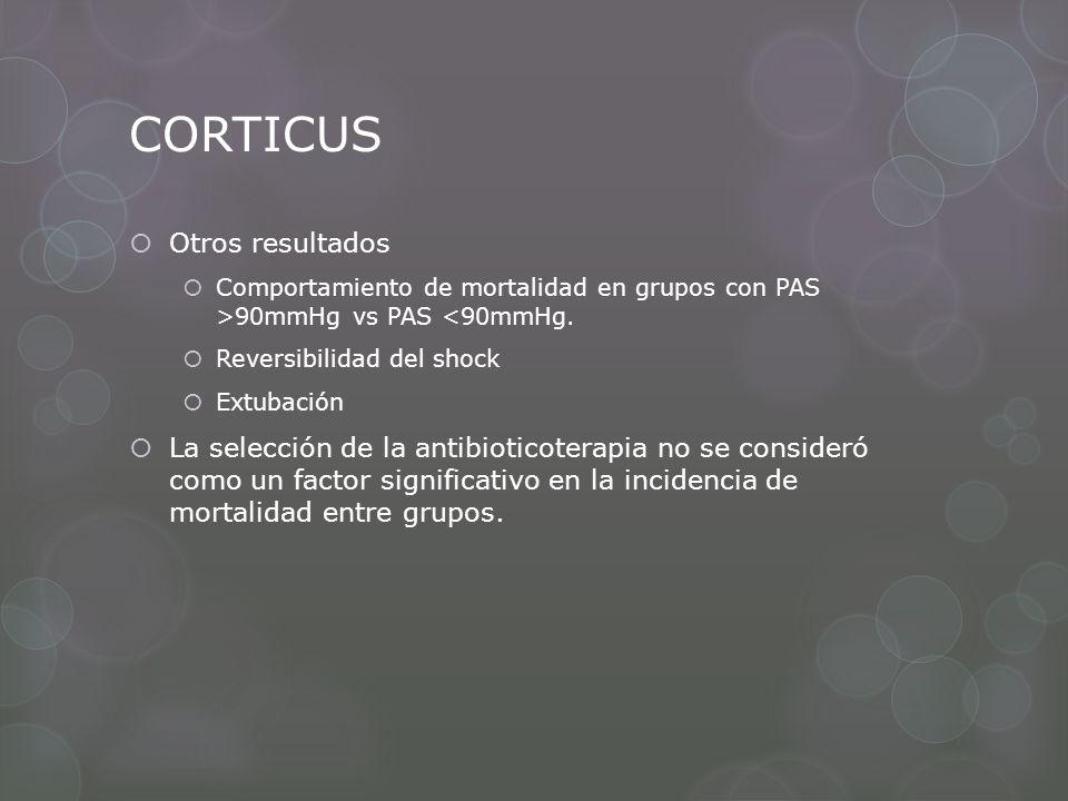 CORTICUS Otros resultados