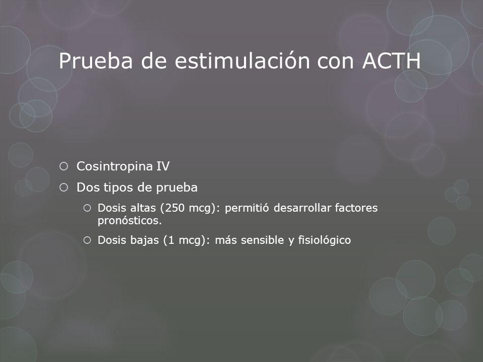 Prueba de estimulación con ACTH