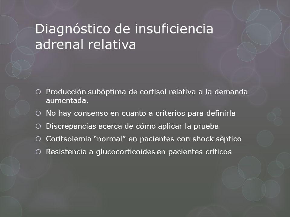 Diagnóstico de insuficiencia adrenal relativa