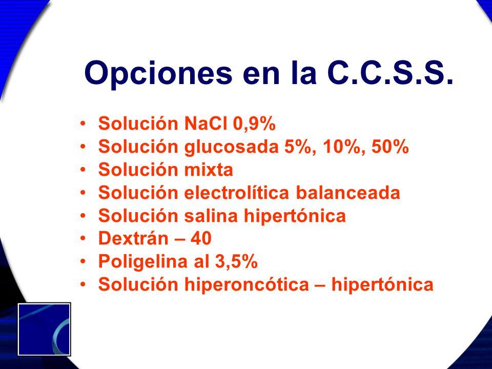 Opciones en la C.C.S.S. Solución NaCl 0,9%