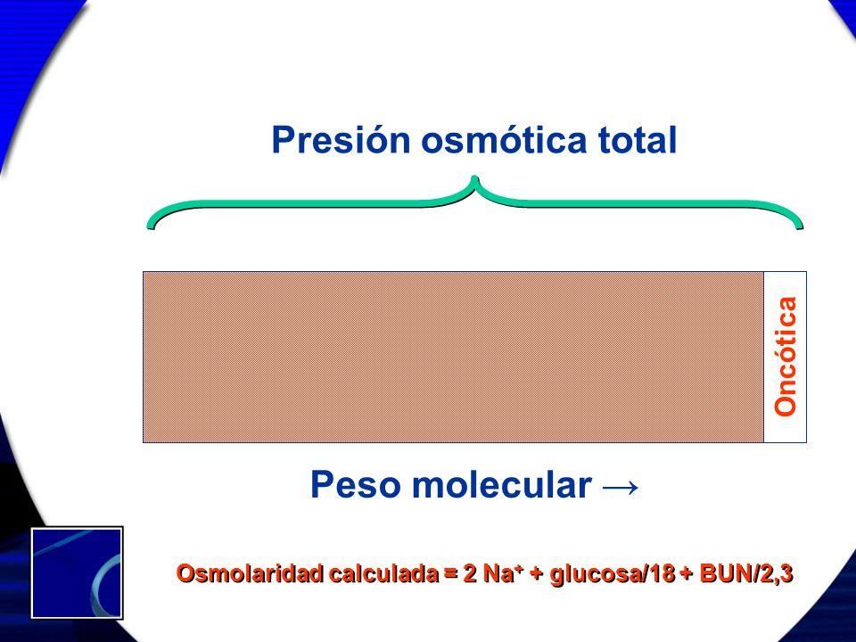 Presión osmótica total
