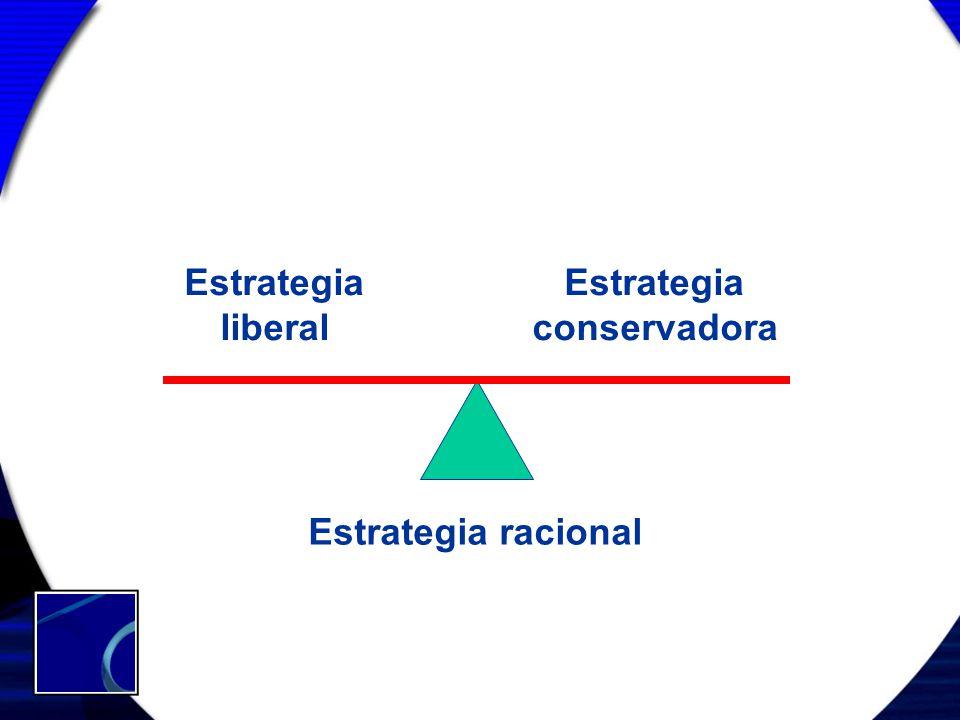 Estrategia liberal Estrategia conservadora Estrategia racional