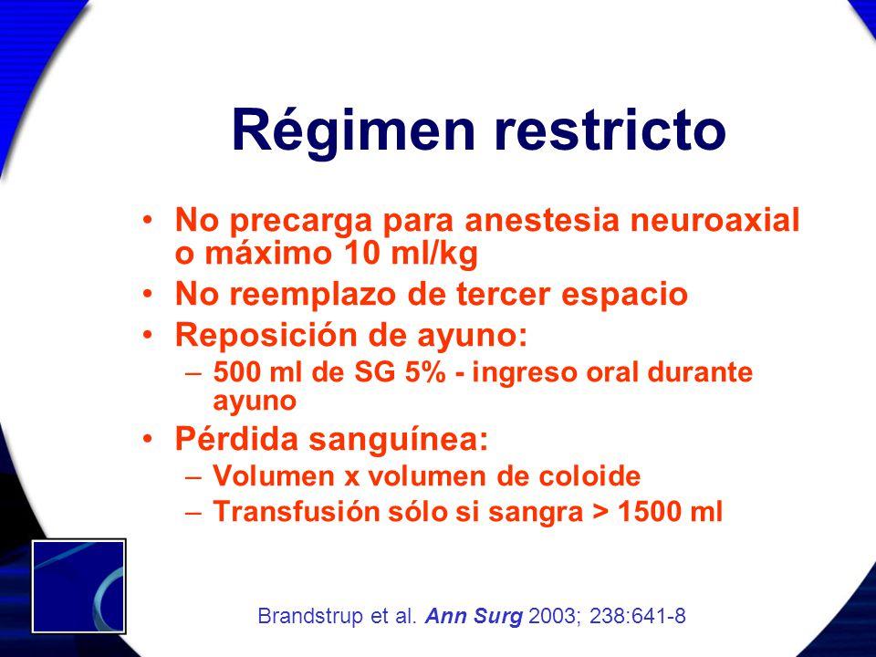 Régimen restricto No precarga para anestesia neuroaxial o máximo 10 ml/kg. No reemplazo de tercer espacio.