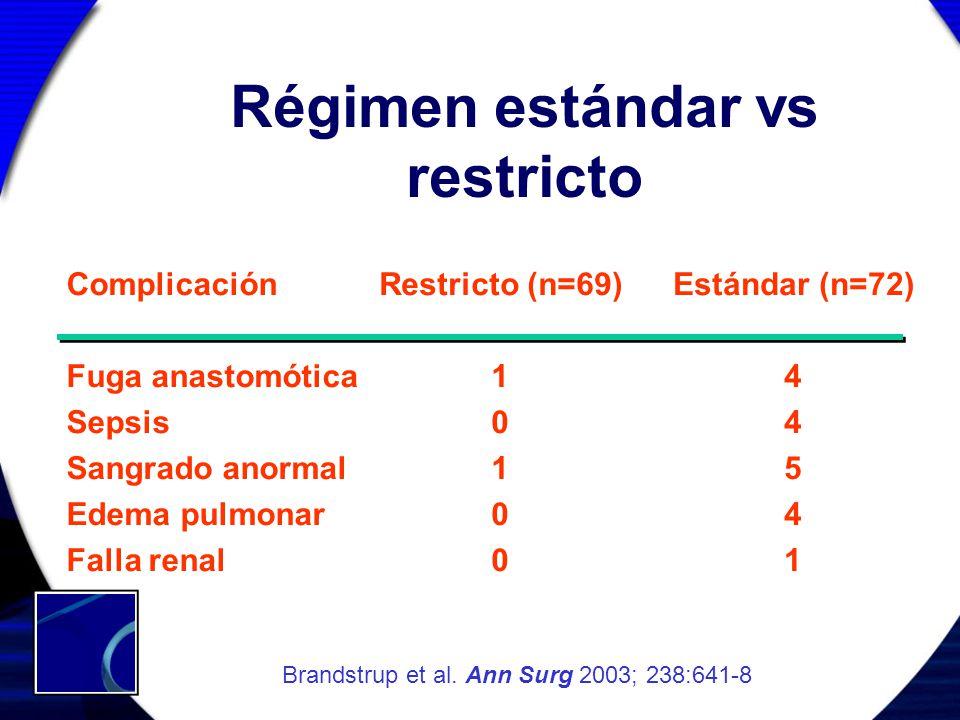 Régimen estándar vs restricto