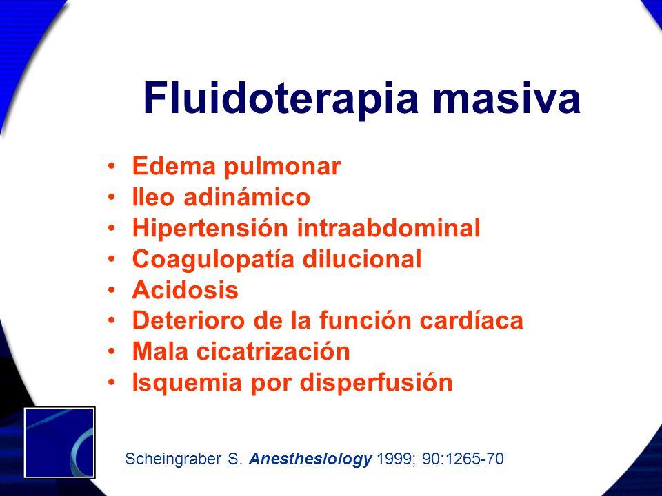 Fluidoterapia masiva Edema pulmonar Ileo adinámico