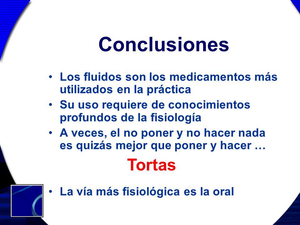 Conclusiones Los fluidos son los medicamentos más utilizados en la práctica. Su uso requiere de conocimientos profundos de la fisiología.