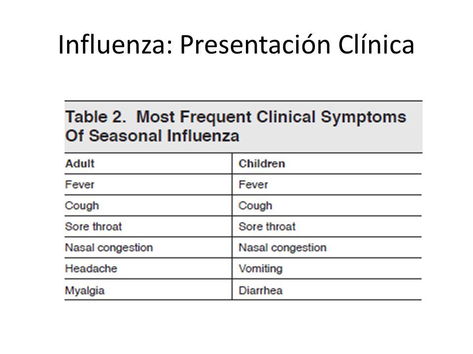 Influenza: Presentación Clínica