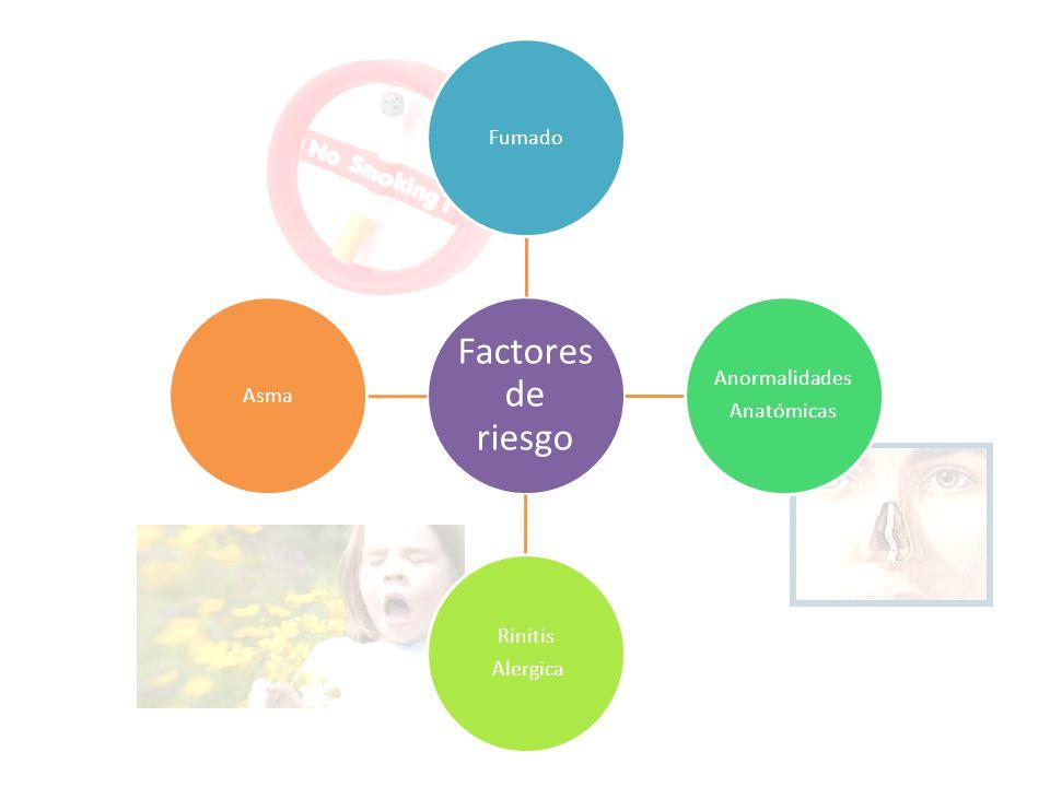 Factores de riesgo Fumado Anormalidades Anatómicas Alergica Rinitis Asma