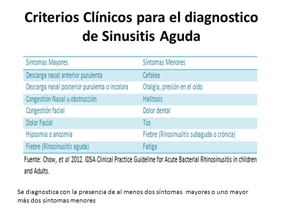 Criterios Clínicos para el diagnostico de Sinusitis Aguda