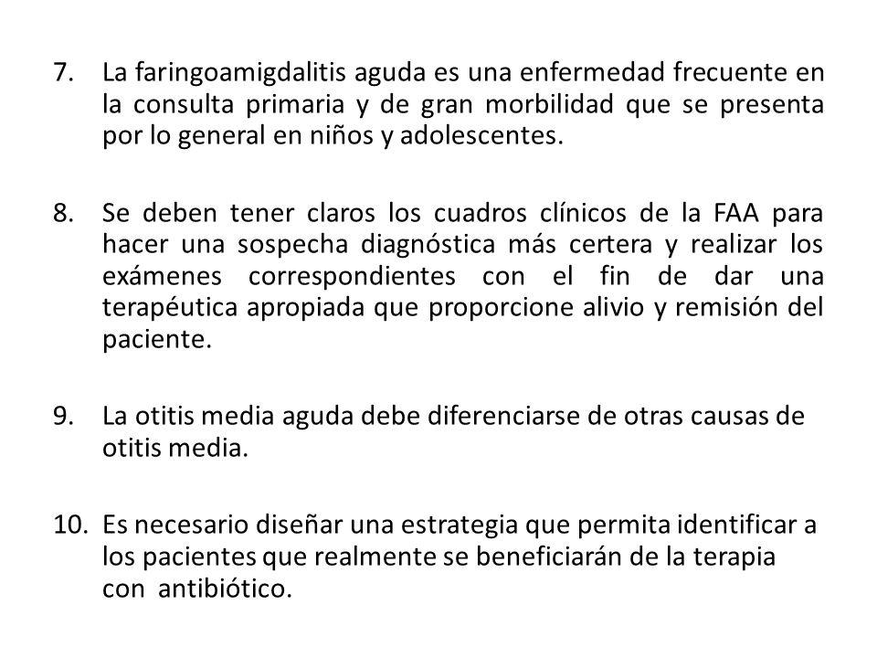 La faringoamigdalitis aguda es una enfermedad frecuente en la consulta primaria y de gran morbilidad que se presenta por lo general en niños y adolescentes.