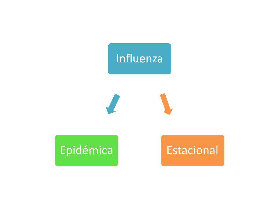 Influenza Epidémica Estacional