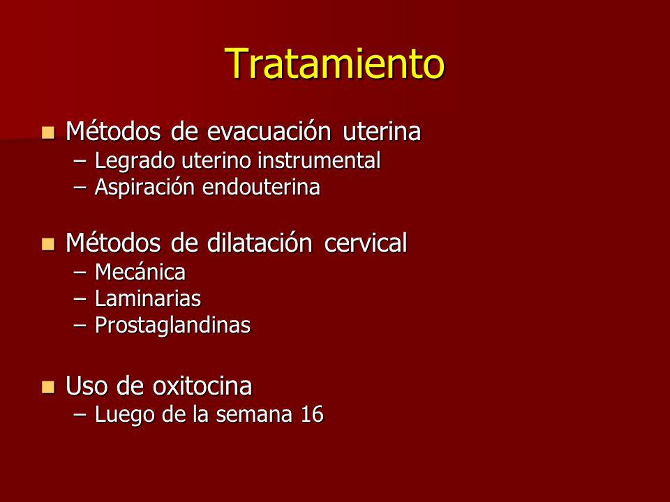Tratamiento Métodos de evacuación uterina