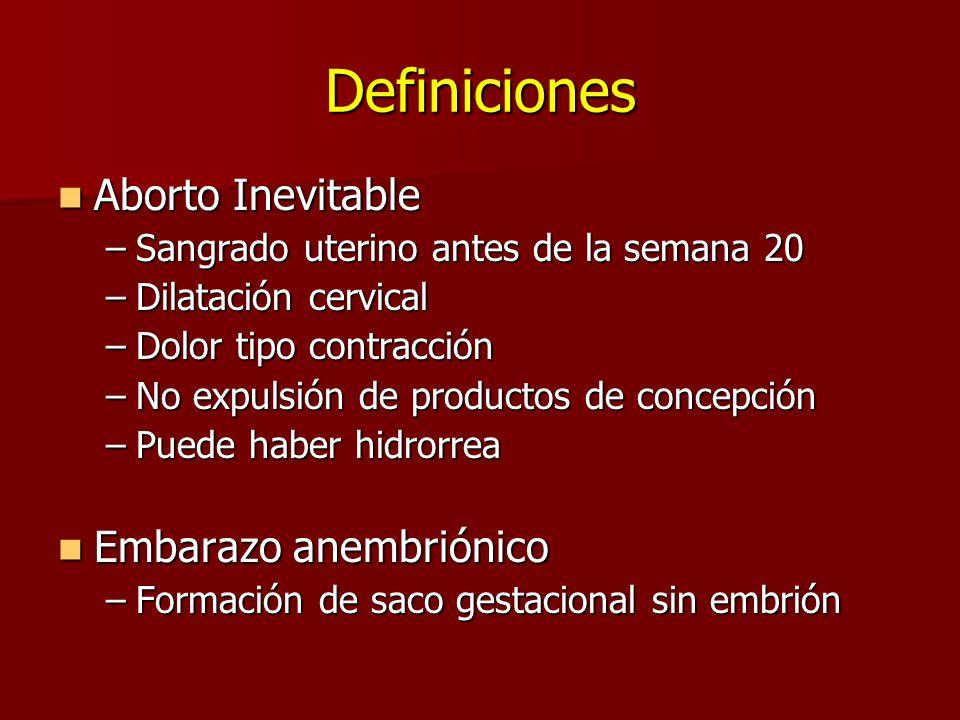Definiciones Aborto Inevitable Embarazo anembriónico