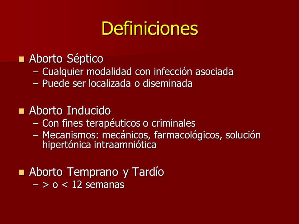 Definiciones Aborto Séptico Aborto Inducido Aborto Temprano y Tardío