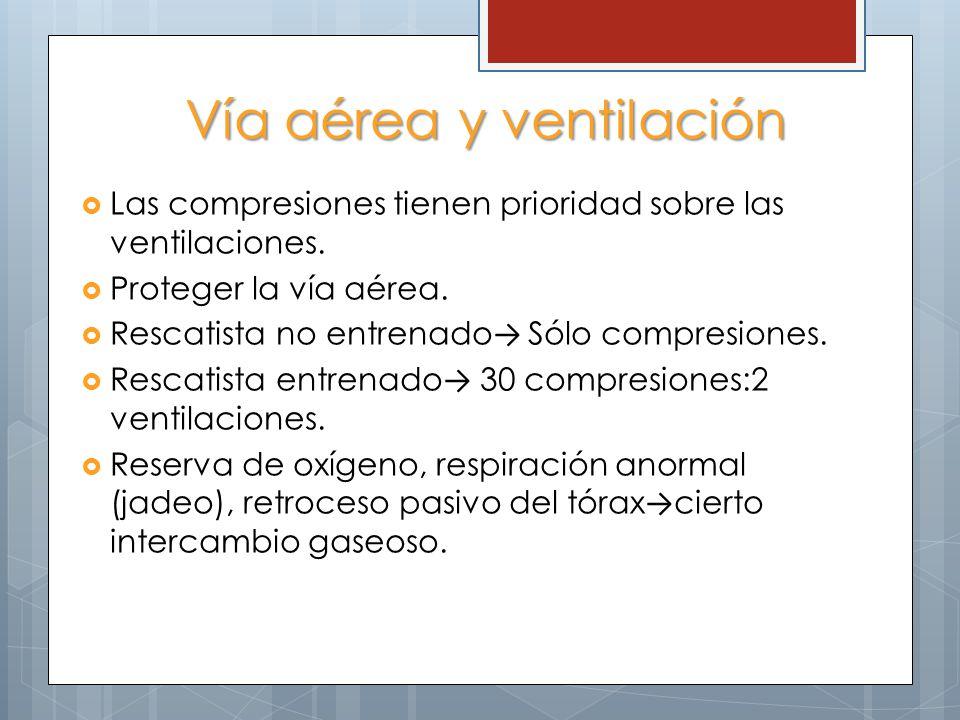 Vía aérea y ventilación