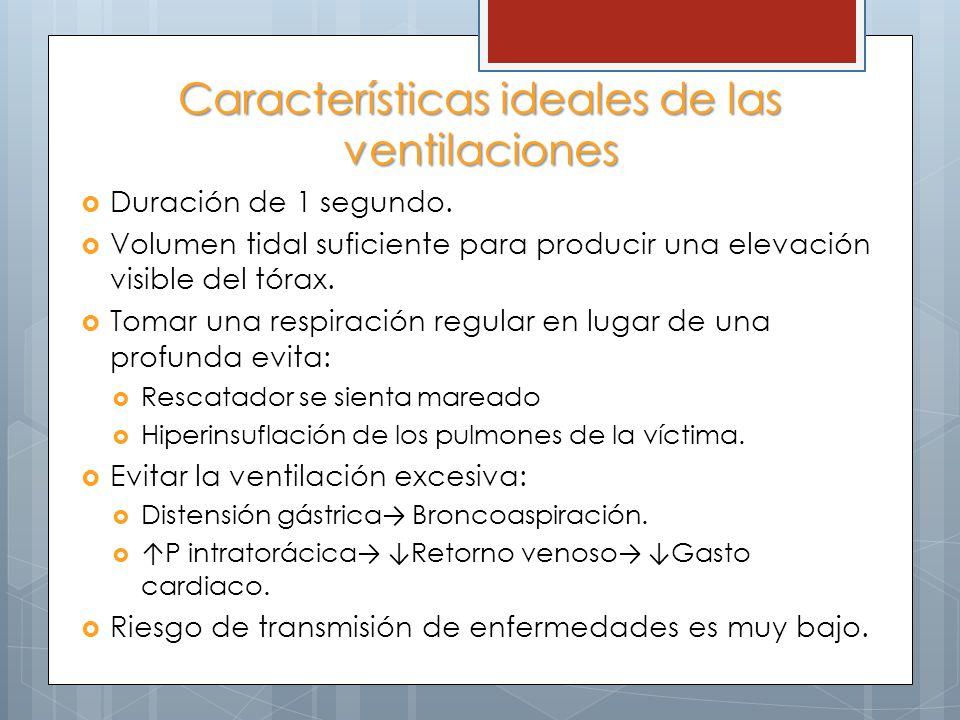 Características ideales de las ventilaciones