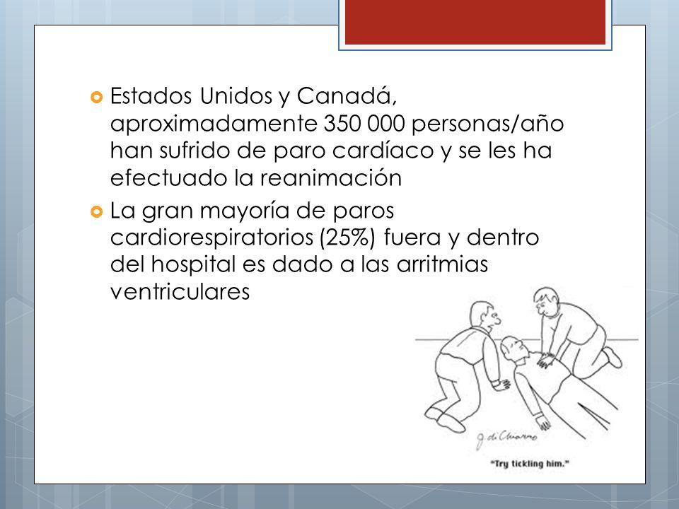 Estados Unidos y Canadá, aproximadamente 350 000 personas/año han sufrido de paro cardíaco y se les ha efectuado la reanimación