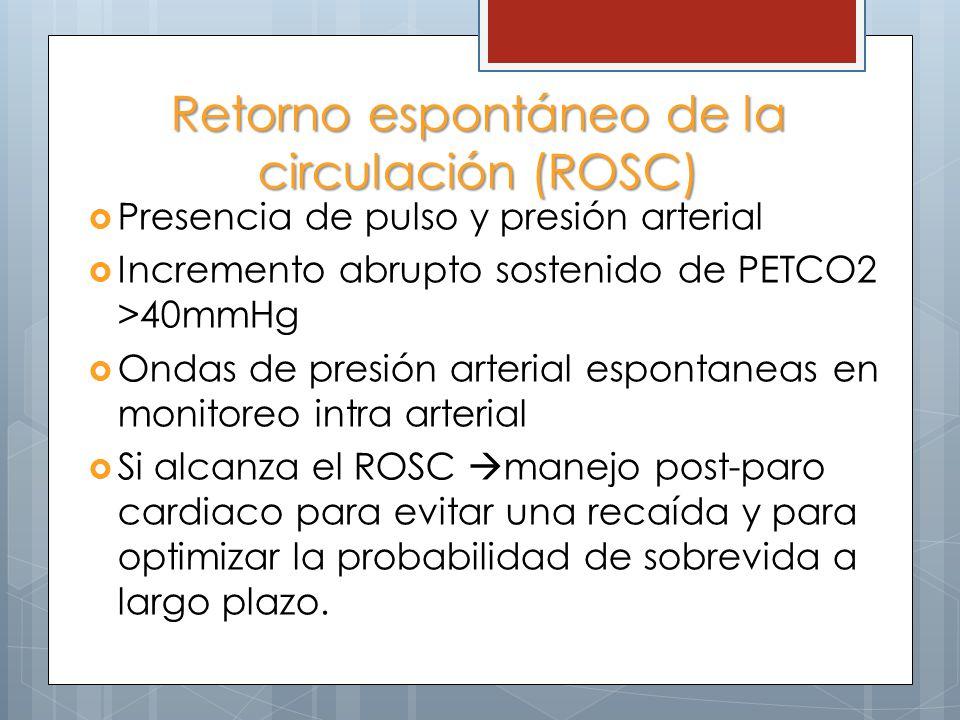 Retorno espontáneo de la circulación (ROSC)