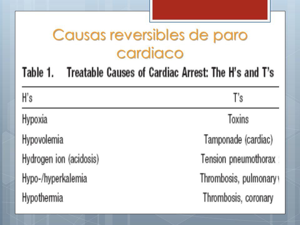 Causas reversibles de paro cardiaco