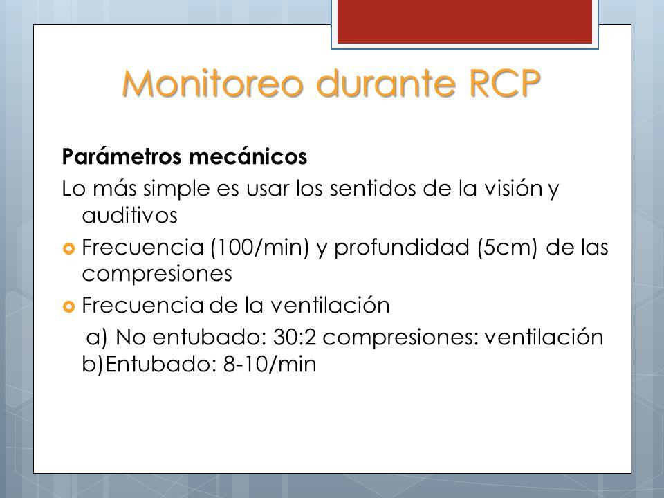 Monitoreo durante RCP Parámetros mecánicos