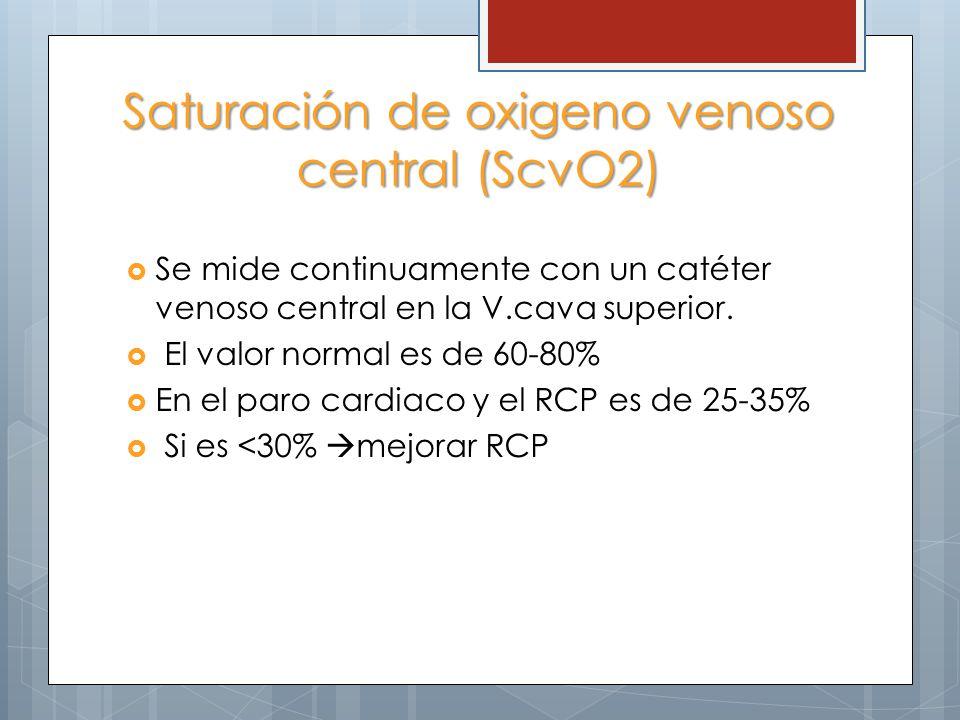 Saturación de oxigeno venoso central (ScvO2)