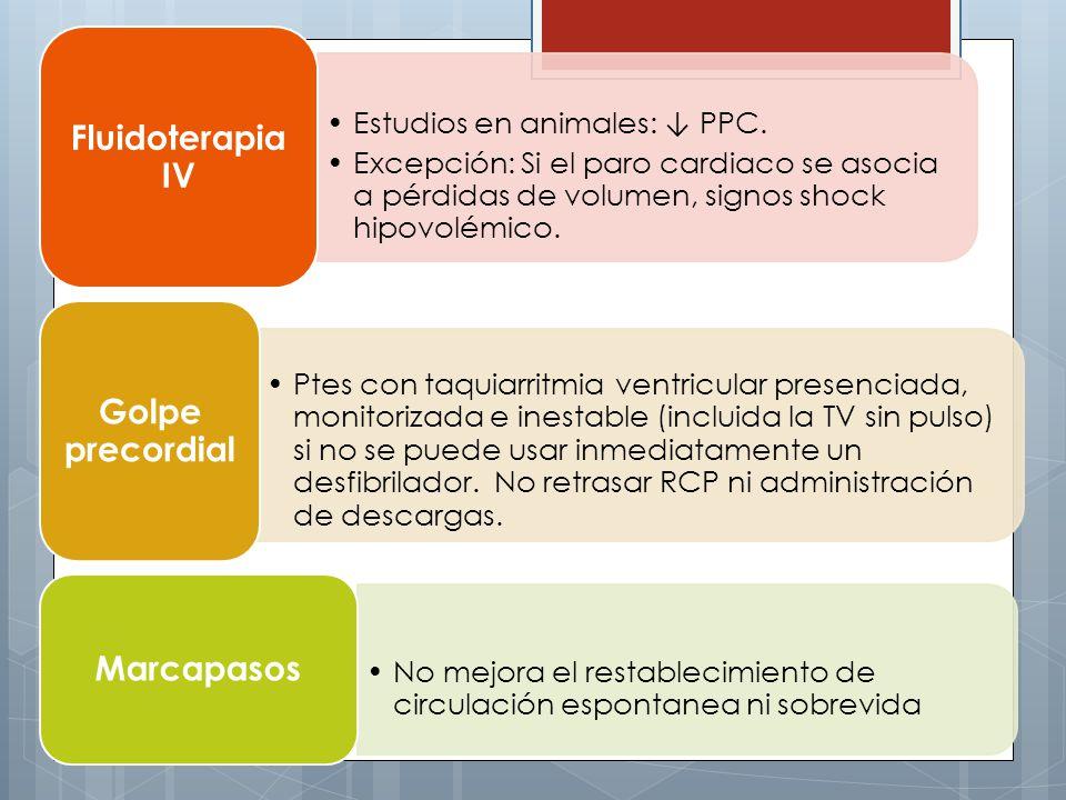 Fluidoterapia IV Estudios en animales: ↓ PPC. Excepción: Si el paro cardiaco se asocia a pérdidas de volumen, signos shock hipovolémico.