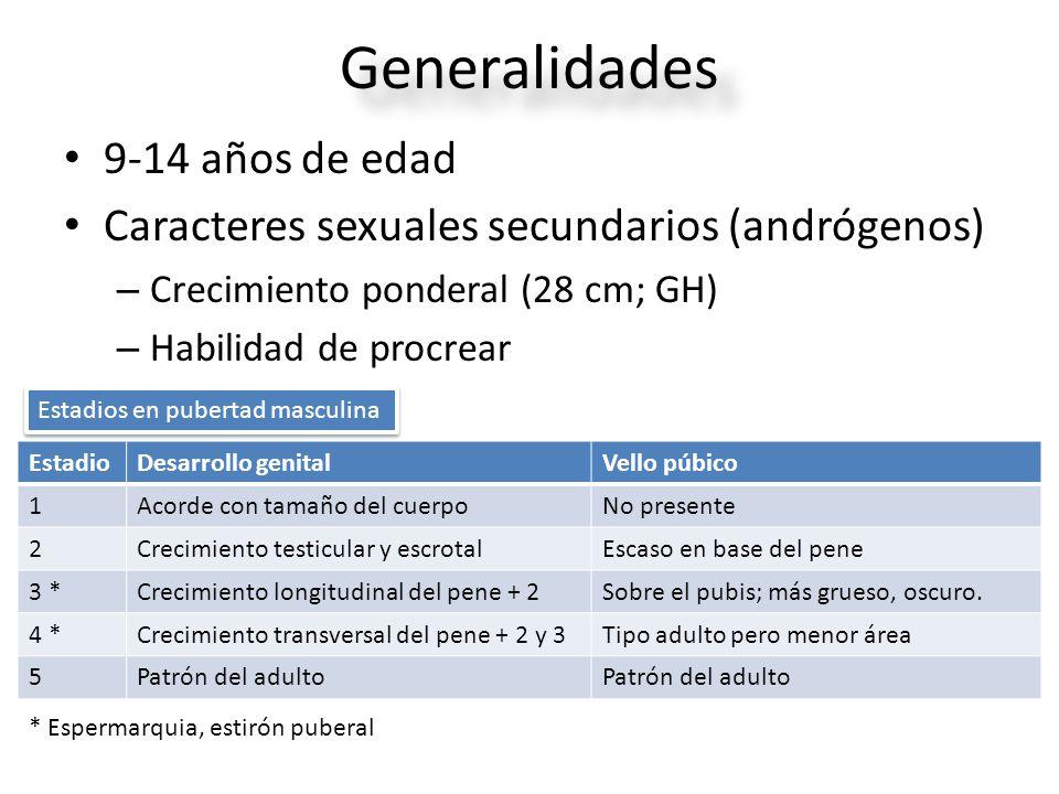 Generalidades 9-14 años de edad