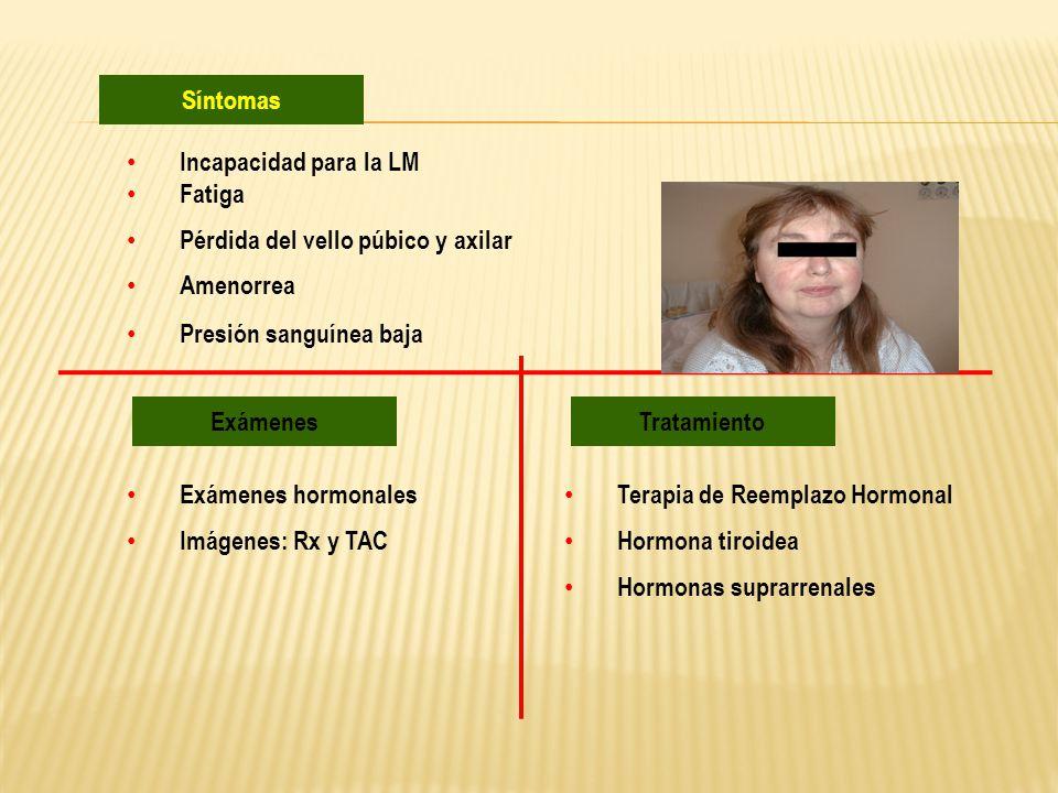Síntomas Incapacidad para la LM. Fatiga. Pérdida del vello púbico y axilar. Amenorrea. Presión sanguínea baja.