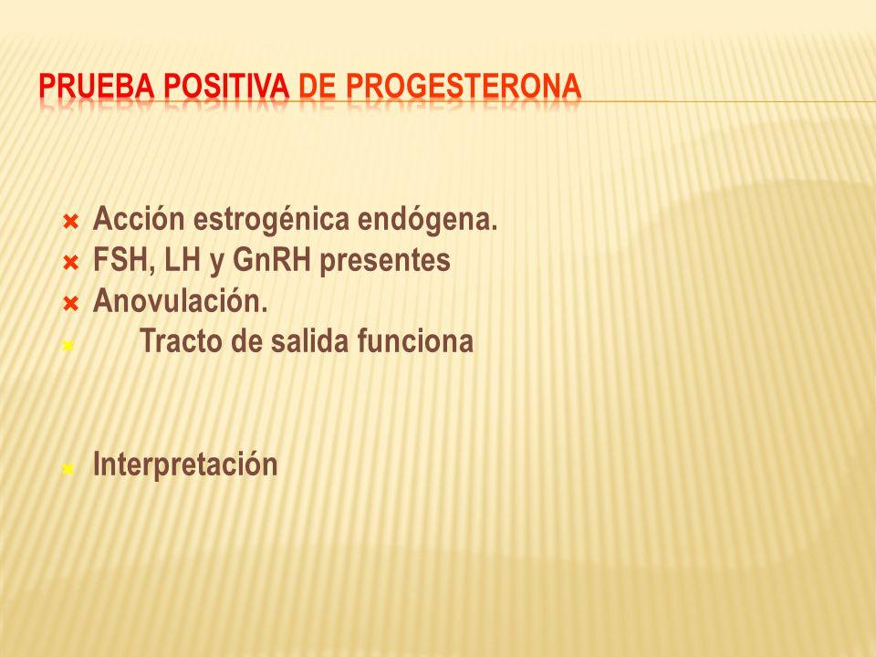 Prueba positiva de Progesterona