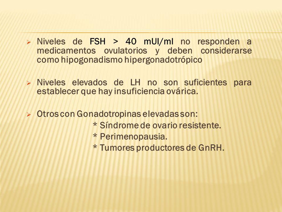 Niveles de FSH > 40 mUI/ml no responden a medicamentos ovulatorios y deben considerarse como hipogonadismo hipergonadotrópico