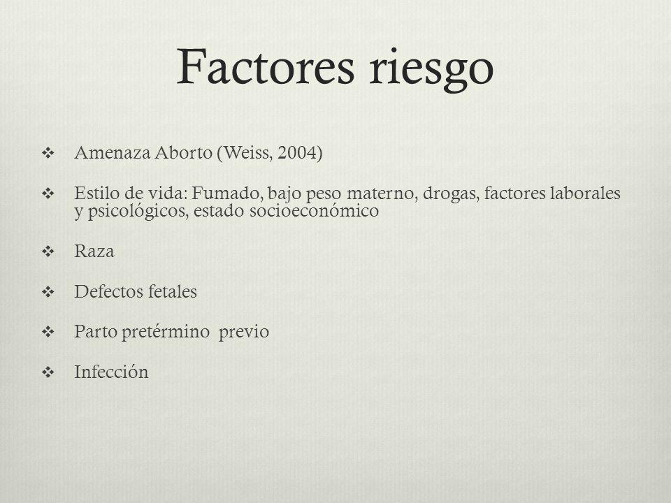 Factores riesgo Amenaza Aborto (Weiss, 2004)