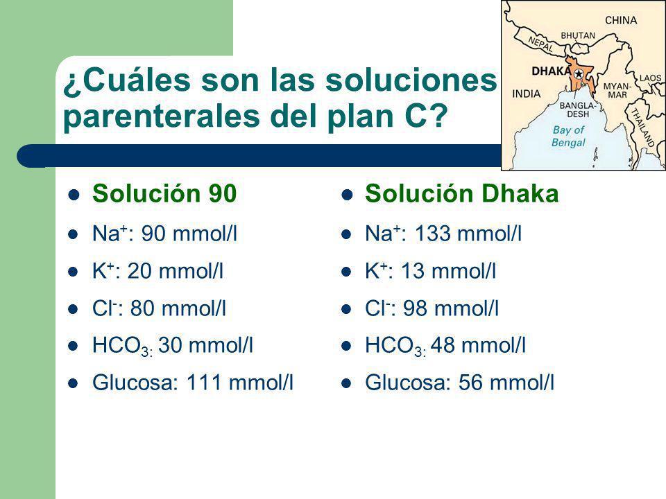 ¿Cuáles son las soluciones parenterales del plan C