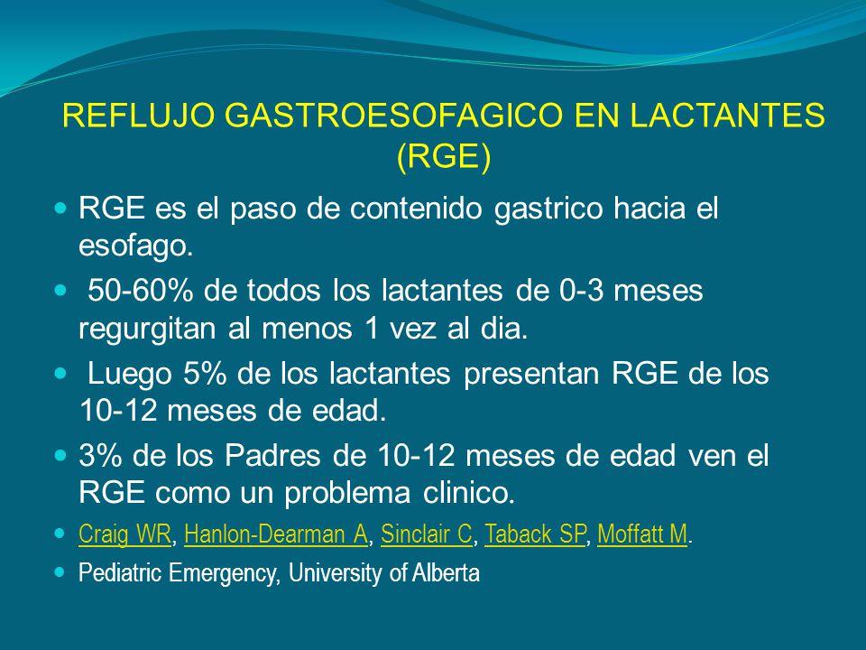 REFLUJO GASTROESOFAGICO EN LACTANTES (RGE)