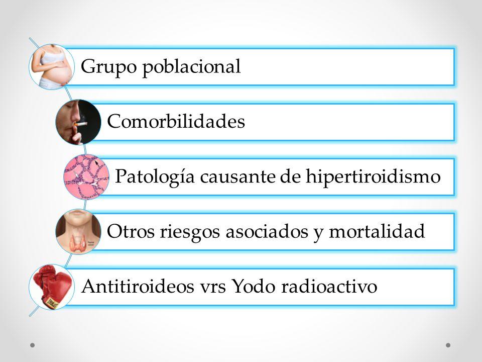Grupo poblacional Comorbilidades. Patología causante de hipertiroidismo. Otros riesgos asociados y mortalidad.