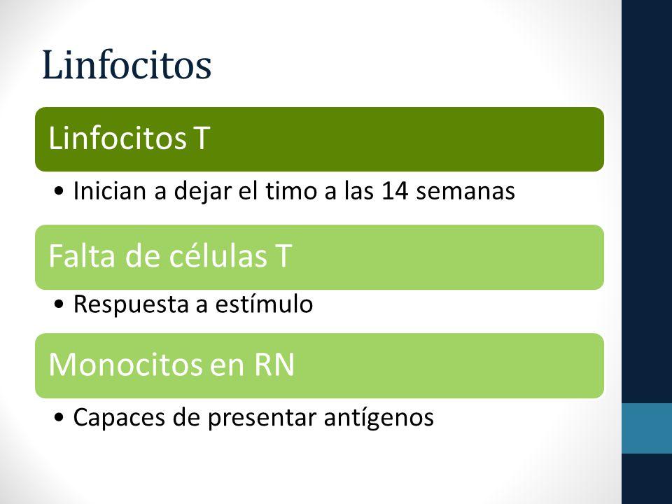 Linfocitos Linfocitos T Falta de células T Monocitos en RN