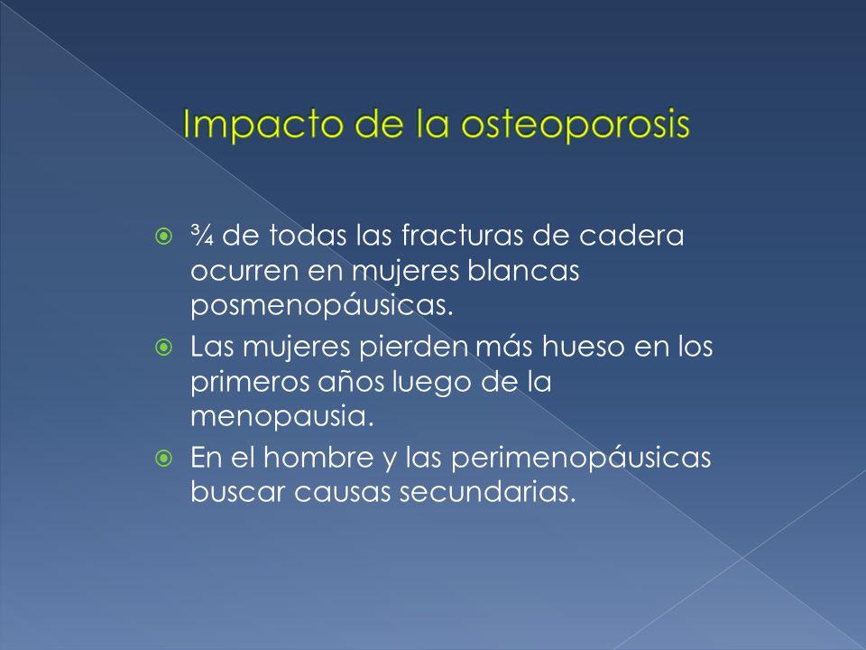 Impacto de la osteoporosis
