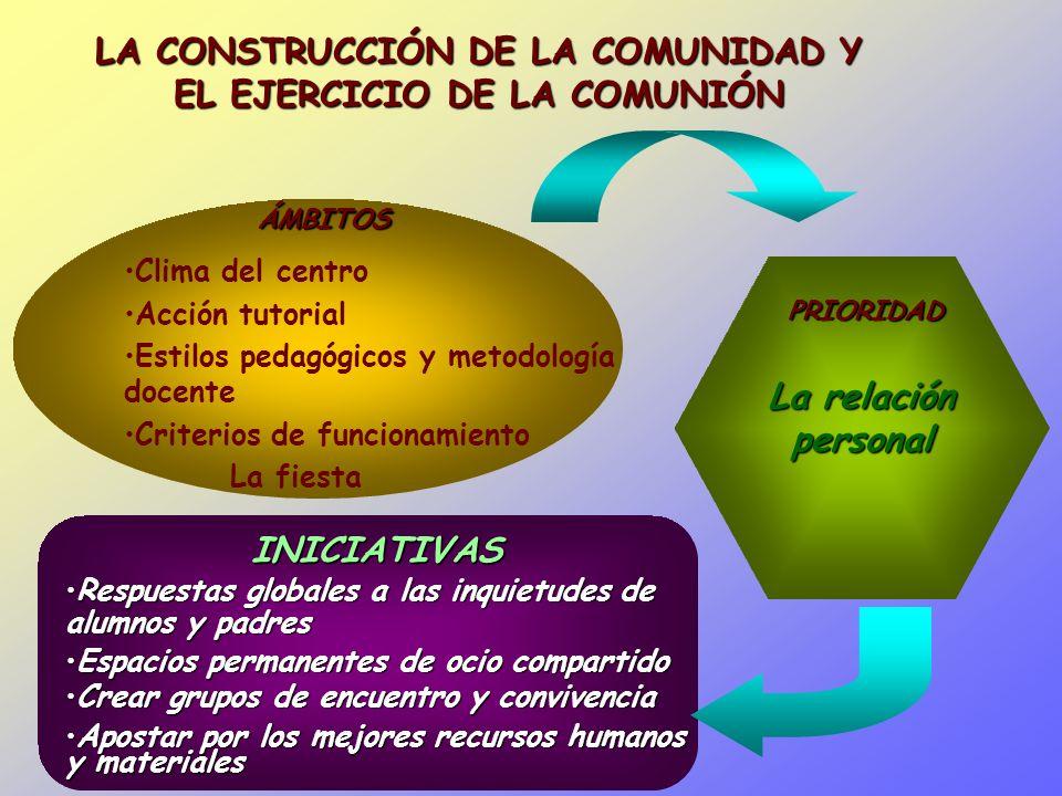 LA CONSTRUCCIÓN DE LA COMUNIDAD Y EL EJERCICIO DE LA COMUNIÓN