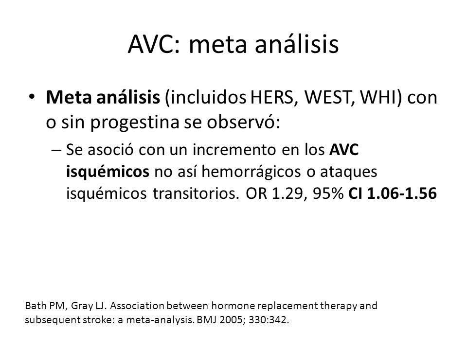 AVC: meta análisis Meta análisis (incluidos HERS, WEST, WHI) con o sin progestina se observó: