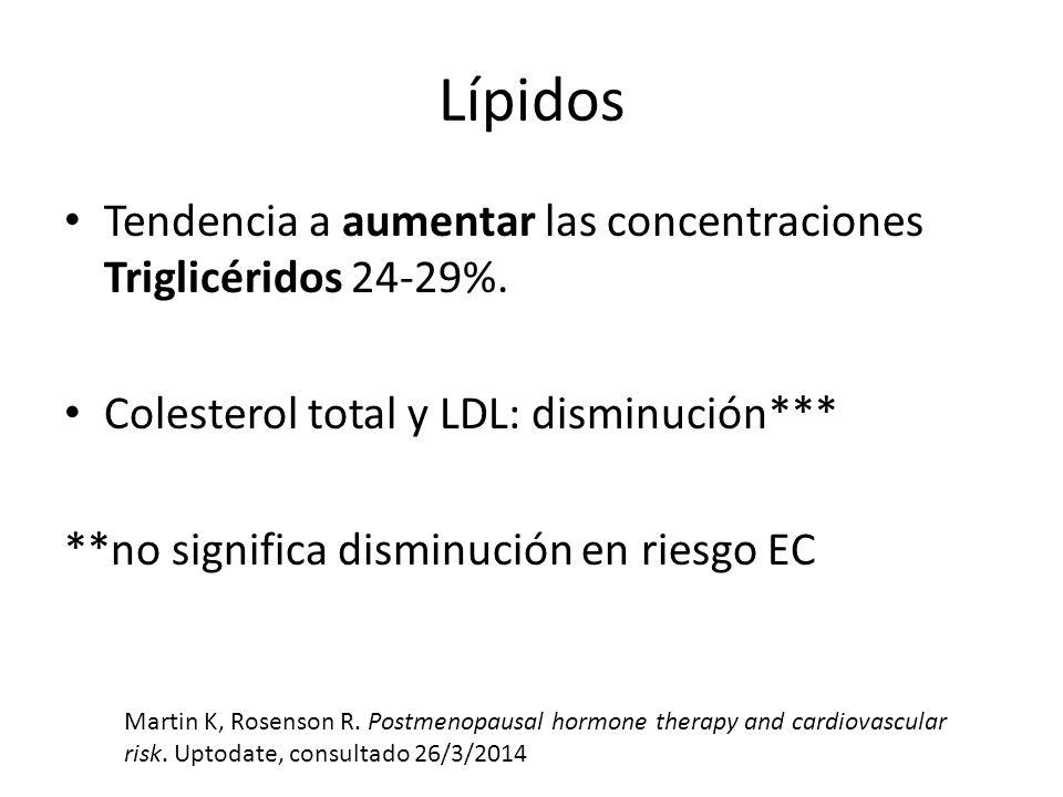 Lípidos Tendencia a aumentar las concentraciones Triglicéridos 24-29%.