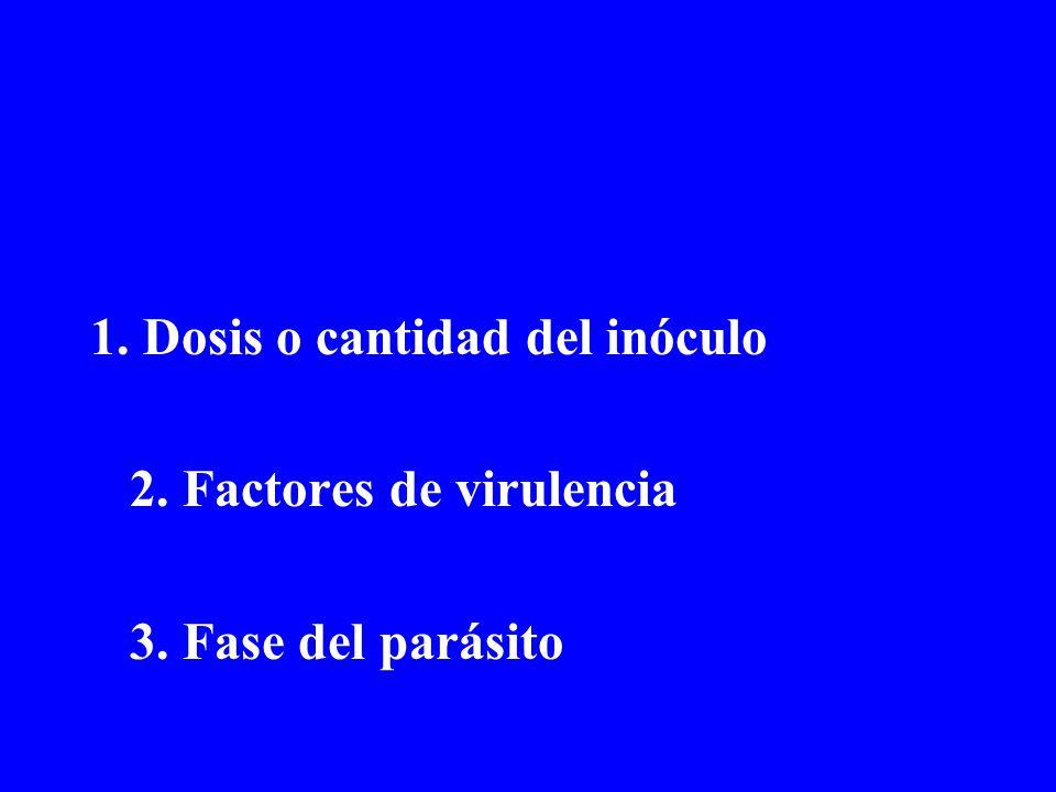 1. Dosis o cantidad del inóculo