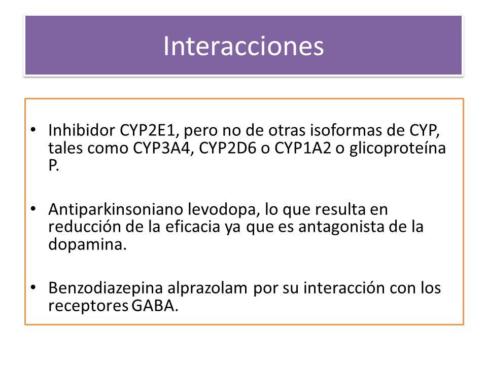 Interacciones Inhibidor CYP2E1, pero no de otras isoformas de CYP, tales como CYP3A4, CYP2D6 o CYP1A2 o glicoproteína P.