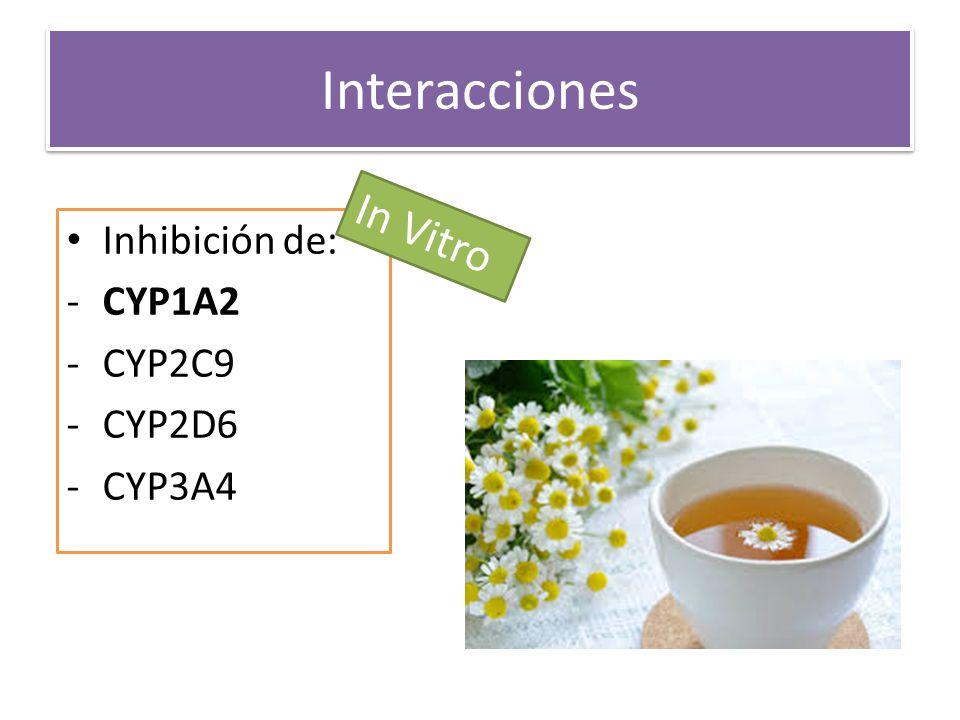 Interacciones In Vitro Inhibición de: CYP1A2 CYP2C9 CYP2D6 CYP3A4