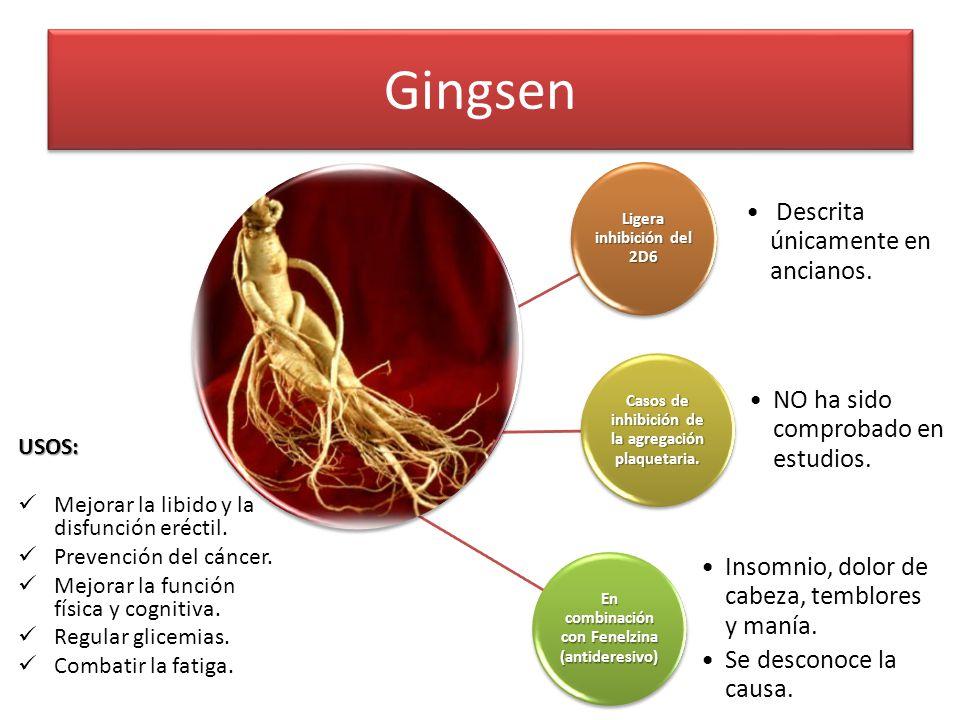 Gingsen USOS: Mejorar la libido y la disfunción eréctil.