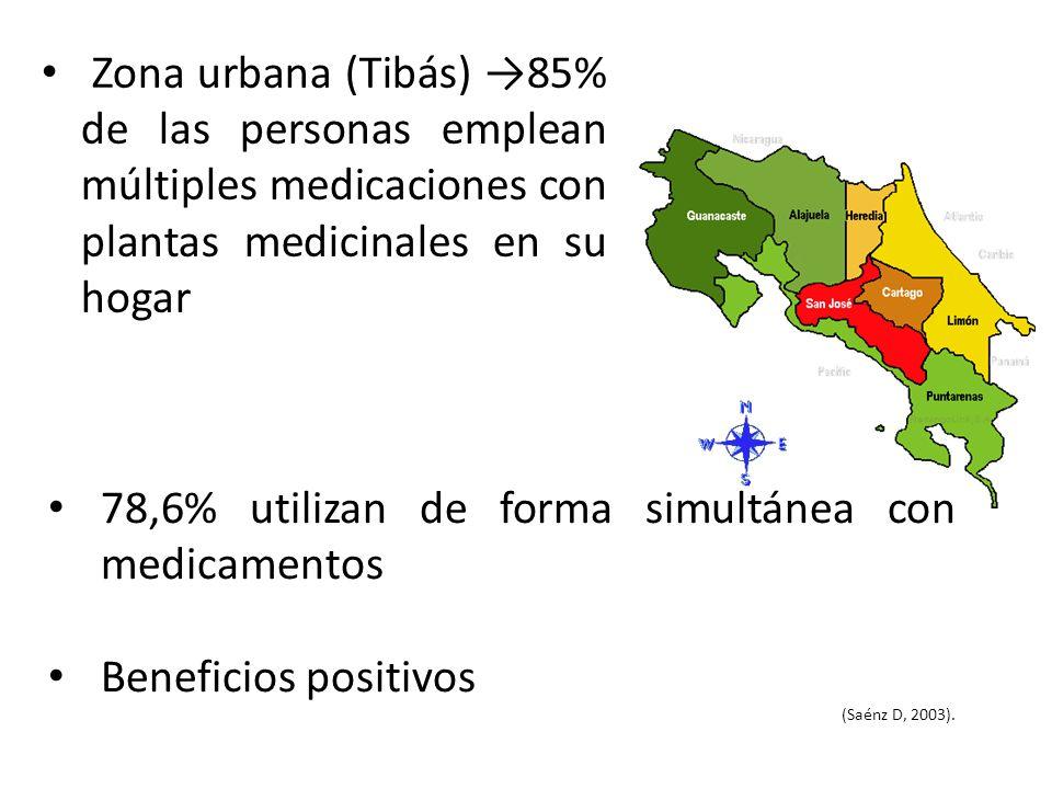 78,6% utilizan de forma simultánea con medicamentos